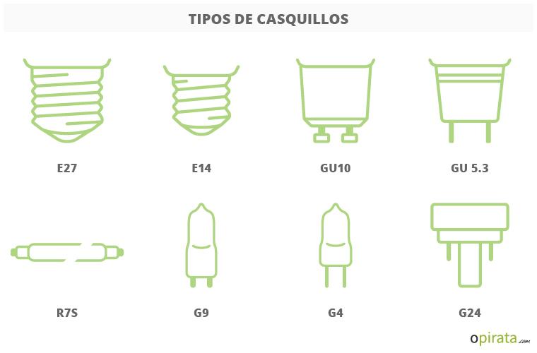 Gu a para comprar bombillas online y no morir en el intento - Tipos de casquillos ...