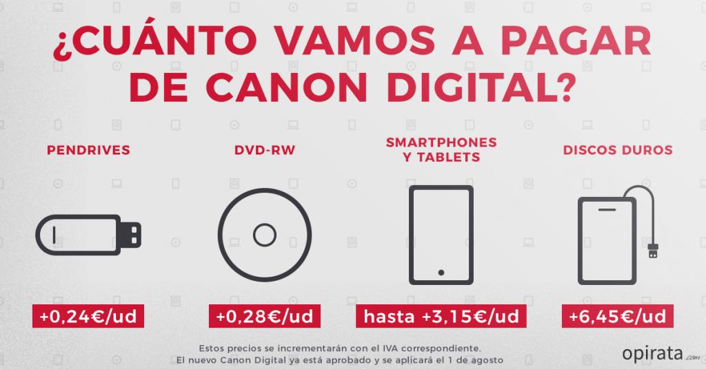 Precio-Canon-Digital