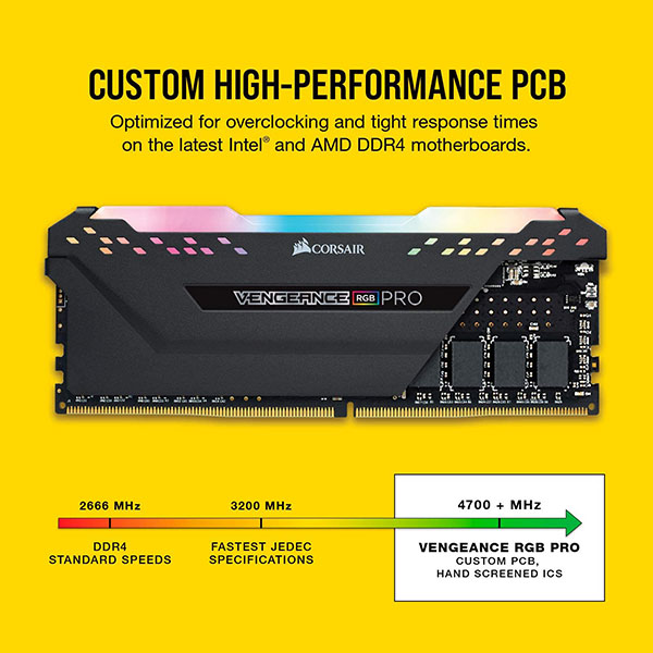 Memoria RAM Corsair Vengeance RGB Pro 32GB (2x16GB) DDR4-3000 CL16
