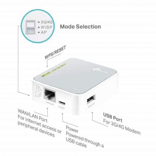 TP-LINK TL-MR3020 Portable Router 3G Wireless N