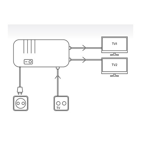 Amplificador de Antena Engel AM0348LE con filtro LTE
