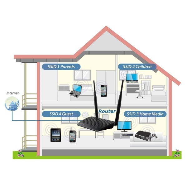 Router Edimax BR-6428NS V4 WiFi N300 5 en 1 Wi-Fi Bridge y WISP