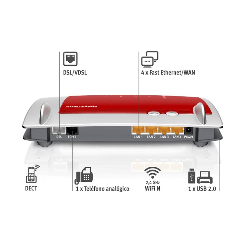 Router Wifi AC AVM FRITZ!Box 7430 ADSL/VDSL