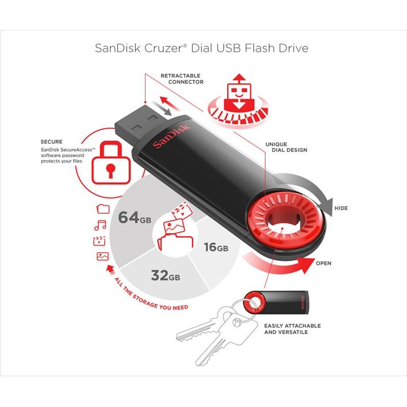 Pendrive 32GB Sandisk Cruzer Dial