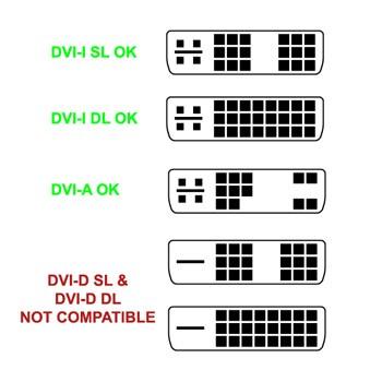 Cable DVI-A a S-VGA 5M