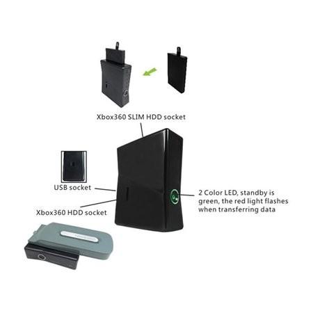 Xbox 360 Caja de Transferencia USB