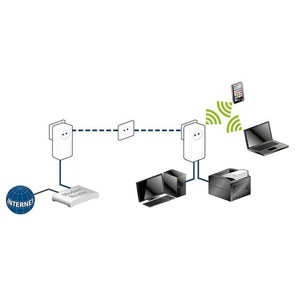 PowerLine PLC 1200Mbit/s Devolo dLAN 1200+ WiFi ac