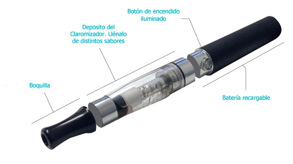 Kit Cigarrillo Electronico Diamond Mist E-Cigarette Negro