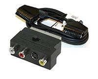 Euroconector / SCART